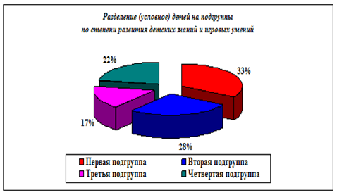 http://www.bestreferat.ru/images/books/661/paper/07/34/5283407.png